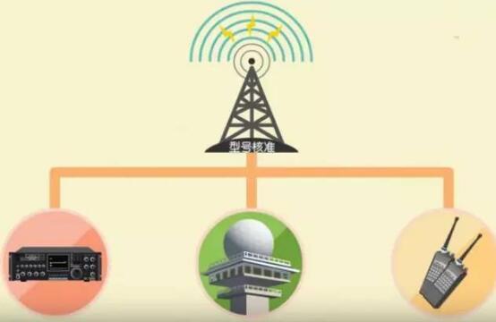 中国无线电频率使用许可管理办法