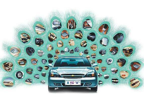 汽车电子产品检测项目有哪些?